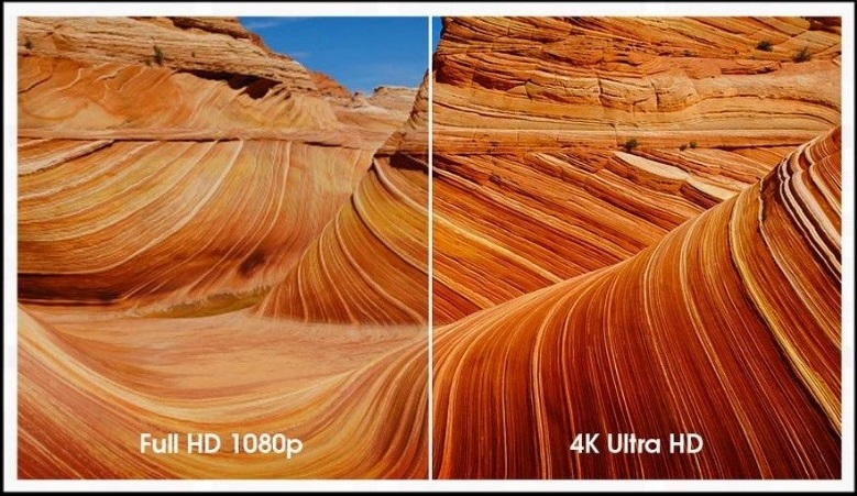 The Role of Snapdragon 820 in 4k Ultra HD Technology
